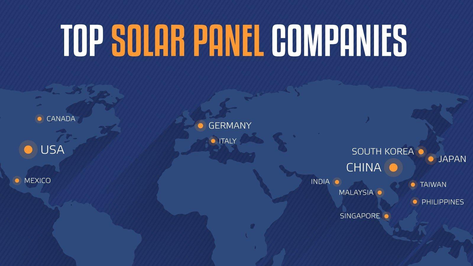 top solar panel companies