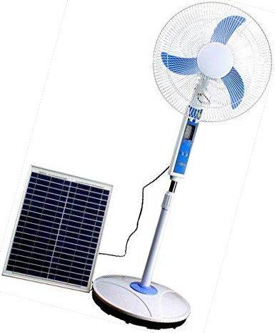solar fan system by cowin